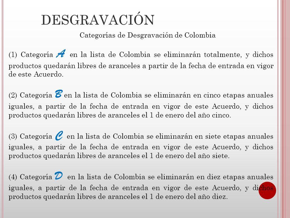 DESGRAVACIÓN Categorías de Desgravación de Colombia (5) Categoría E en la lista de Colombia, tendrán una preferencia del 12 por ciento, a partir del 1 de enero del año ocho de la fecha de entrada en vigor de este Acuerdo.