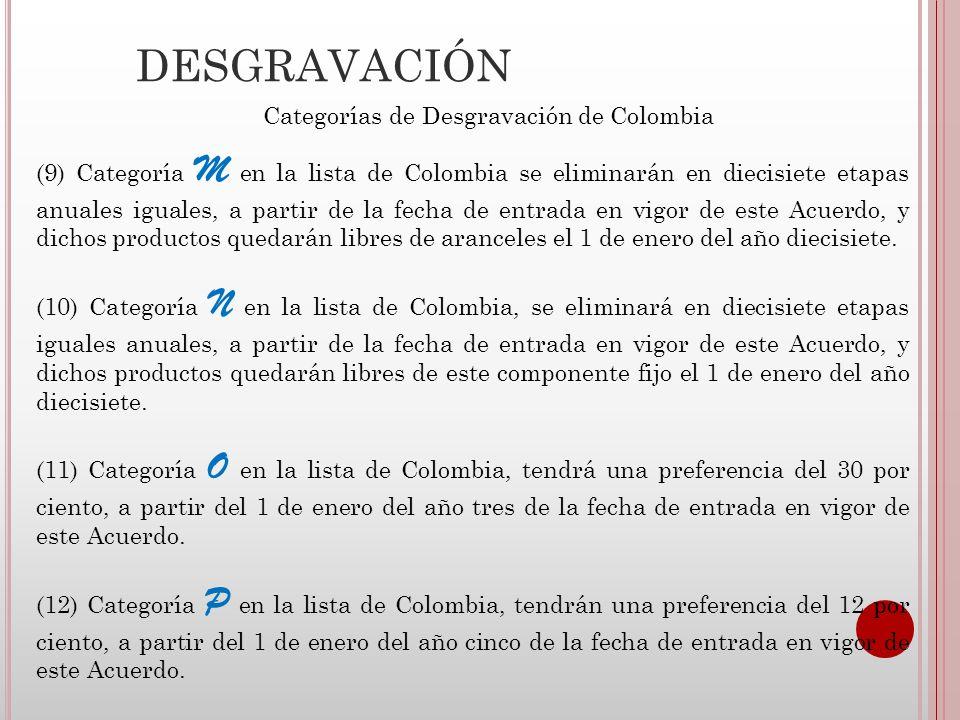 DESGRAVACIÓN Categorías de Desgravación de Colombia (13) Categoría Q en la lista de Colombia, tendrá una preferencia del 12 por ciento, a partir del 1 de enero del año ocho de la fecha de entrada en vigor de este Acuerdo.