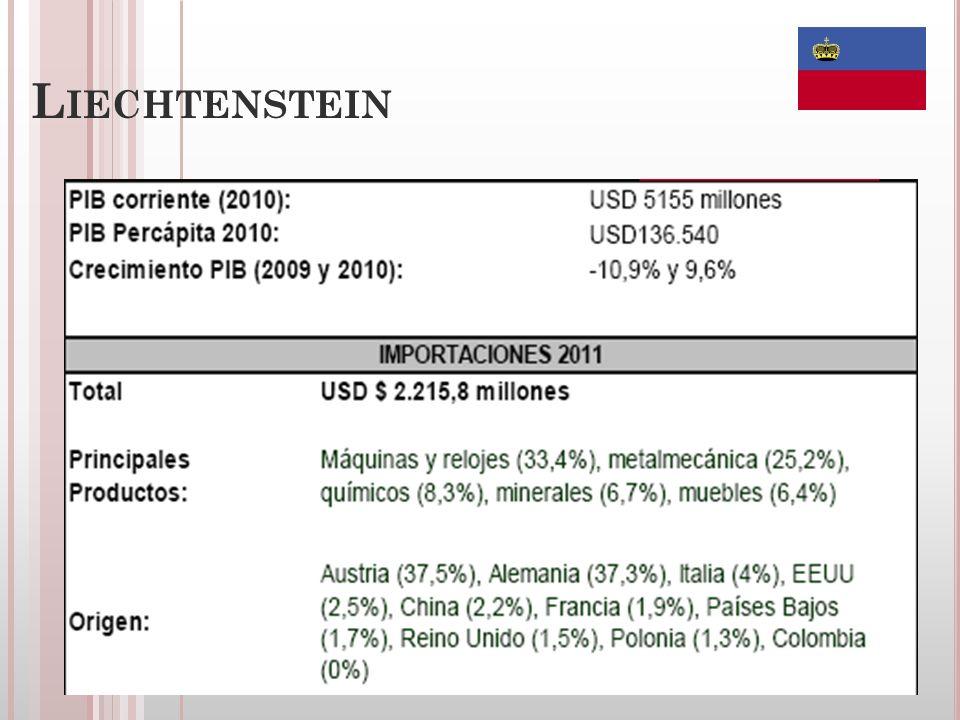 COMERCIO BILATERAL CON COLOMBIA Entró en vigencia en el mes de Agosto de 2012