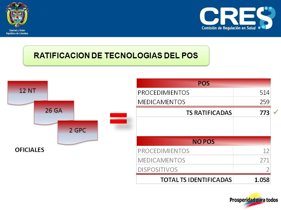 RATIFICACION DE TECNOLOGIAS DEL POS 12 NT 26 GA 2 GPC OFICIALES