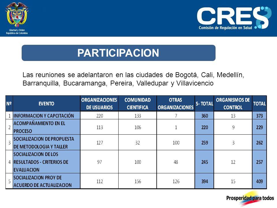 PARTICIPACION Las reuniones se adelantaron en las ciudades de Bogotá, Cali, Medellín, Barranquilla, Bucaramanga, Pereira, Valledupar y Villavicencio