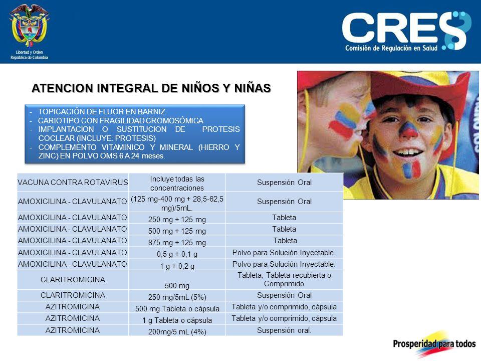 31 ATENCION INTEGRAL DE NIÑOS Y NIÑAS - TOPICACIÓN DE FLUOR EN BARNIZ - CARIOTIPO CON FRAGILIDAD CROMOSÓMICA -IMPLANTACION O SUSTITUCION DE PROTESIS COCLEAR (INCLUYE: PROTESIS) -COMPLEMENTO VITAMINICO Y MINERAL (HIERRO Y ZINC) EN POLVO OMS 6 A 24 meses.