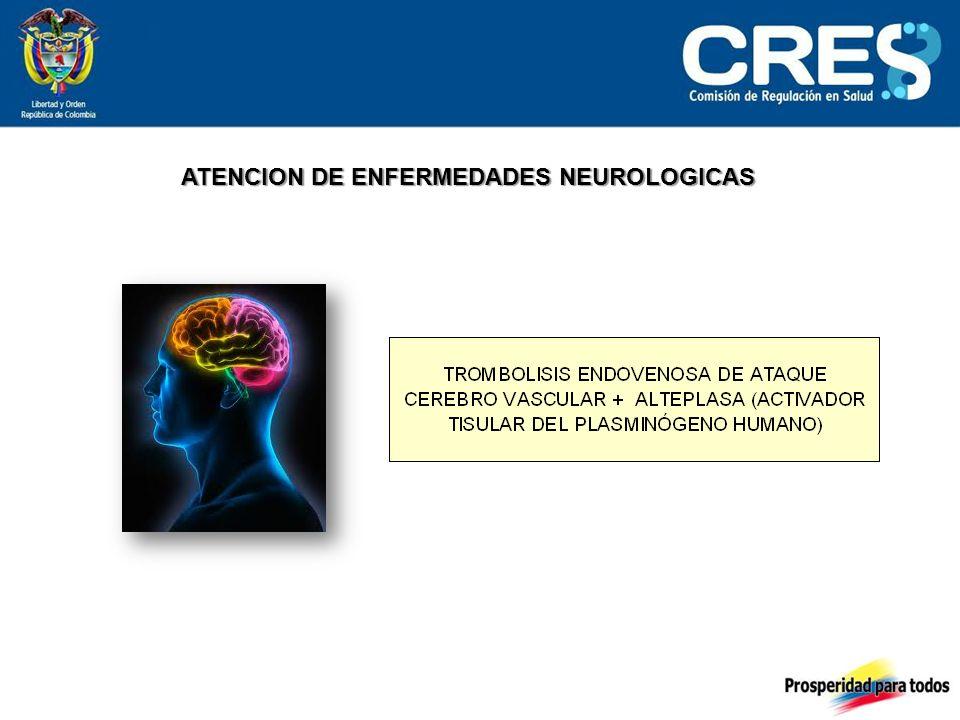 ATENCION DE ENFERMEDADES OFTALMOLOGICAS