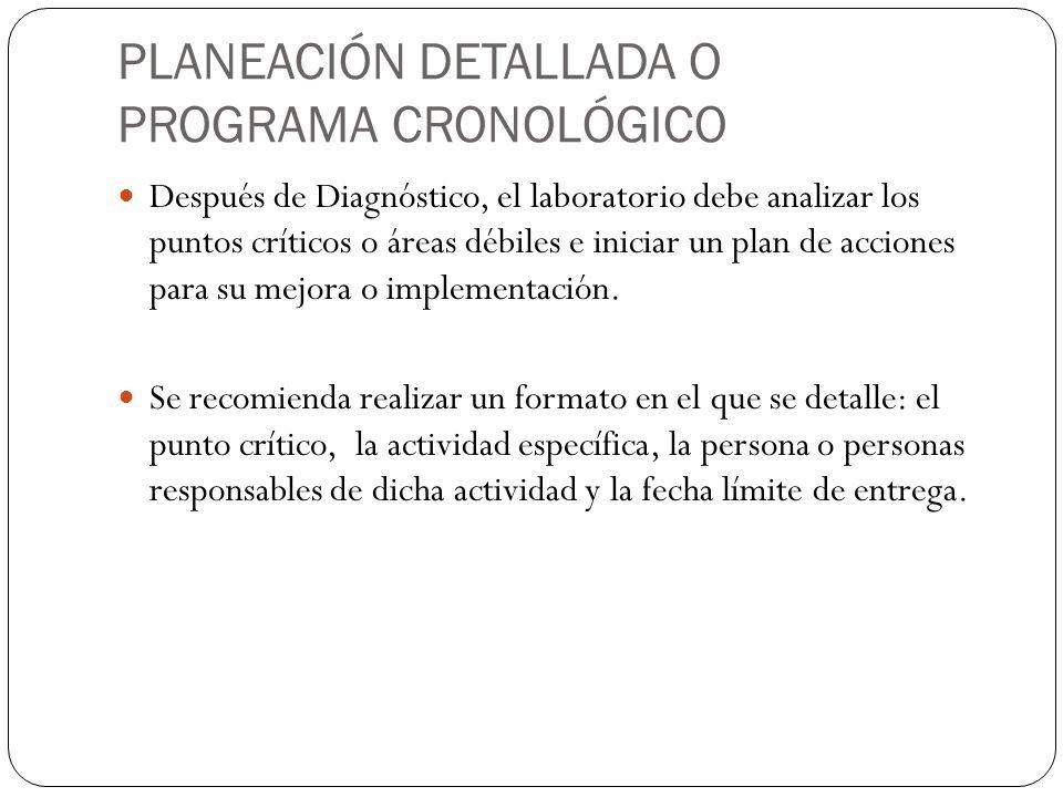 PLANEACIÓN DETALLADA O PROGRAMA CRONOLÓGICO Después de Diagnóstico, el laboratorio debe analizar los puntos críticos o áreas débiles e iniciar un plan