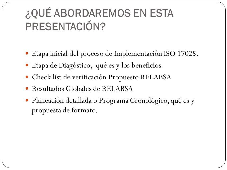 ¿QUÉ ABORDAREMOS EN ESTA PRESENTACIÓN? Etapa inicial del proceso de Implementación ISO 17025. Etapa de Diagóstico, qué es y los beneficios Check list