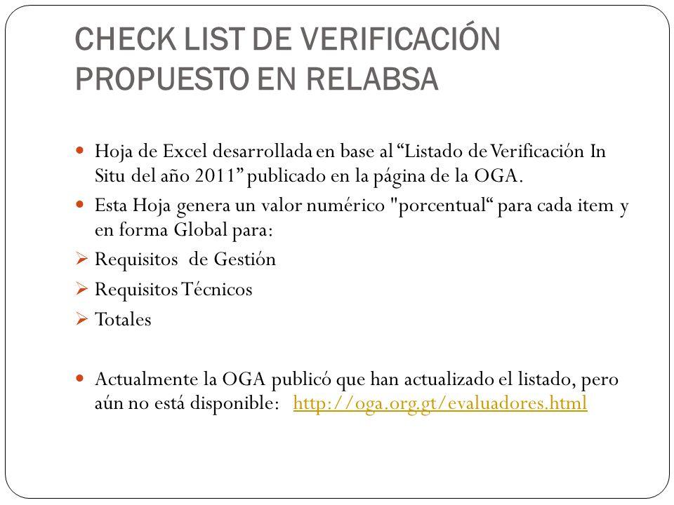 CHECK LIST DE VERIFICACIÓN PROPUESTO EN RELABSA Hoja de Excel desarrollada en base al Listado de Verificación In Situ del año 2011 publicado en la pág
