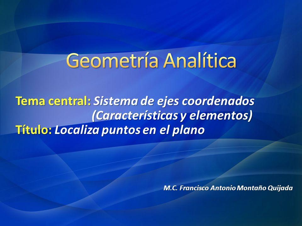 Tema central: Sistema de ejes coordenados (Características y elementos) (Características y elementos) Título:Localiza puntos en el plano Título: Localiza puntos en el plano M.C.
