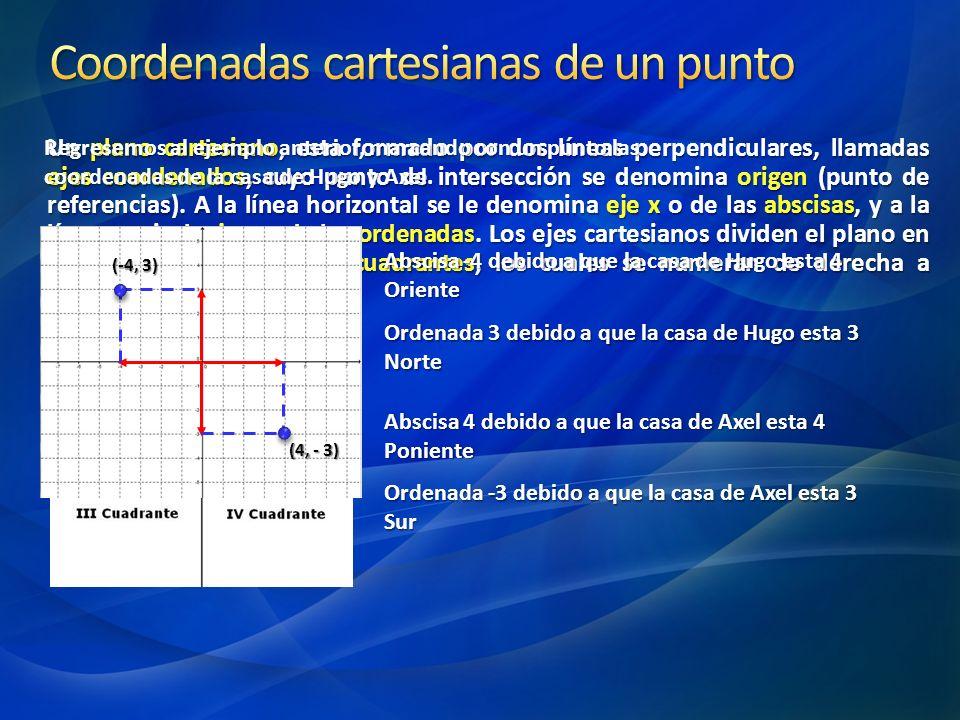 Un plano cartesiano, esta formado por dos líneas perpendiculares, llamadas ejes coordenados, cuyo punto de intersección se denomina origen (punto de referencias).