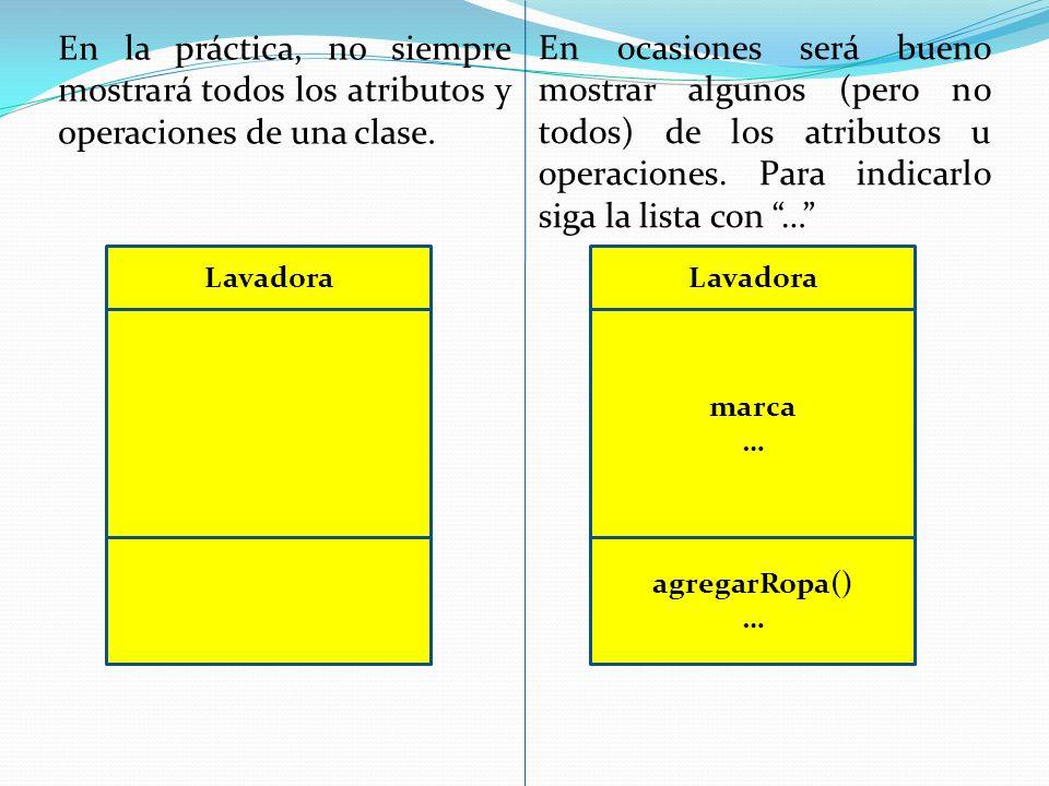 En la práctica, no siempre mostrará todos los atributos y operaciones de una clase.