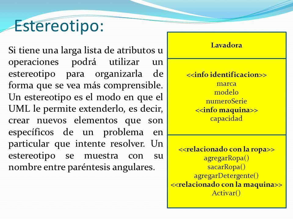 Estereotipo: Si tiene una larga lista de atributos u operaciones podrá utilizar un estereotipo para organizarla de forma que se vea más comprensible.