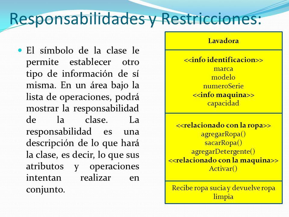 Responsabilidades y Restricciones: El símbolo de la clase le permite establecer otro tipo de información de sí misma.