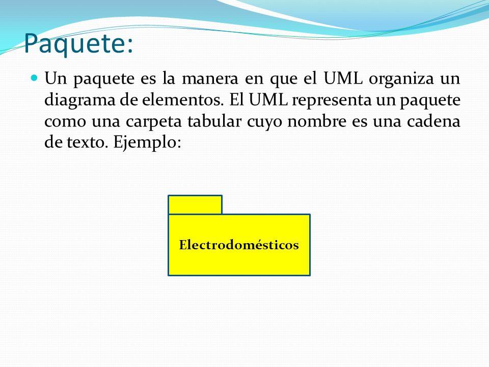 Paquete: Un paquete es la manera en que el UML organiza un diagrama de elementos.