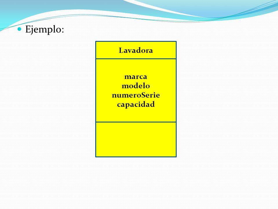 Ejemplo: marca modelo numeroSerie capacidad Lavadora