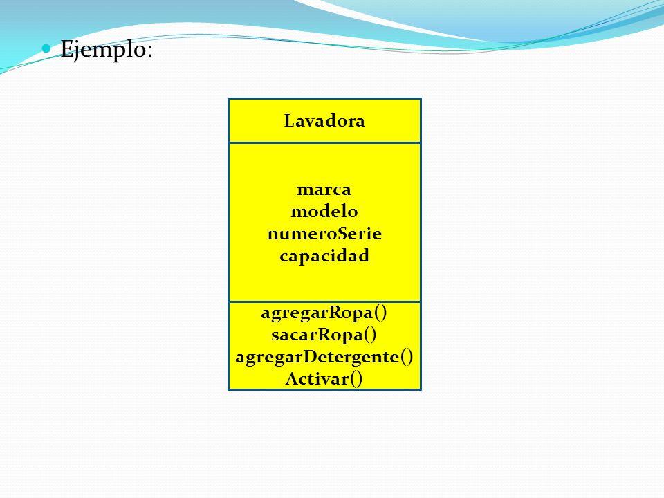Ejemplo: agregarRopa() sacarRopa() agregarDetergente() Activar() marca modelo numeroSerie capacidad Lavadora