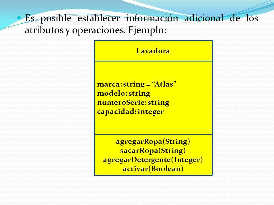 Es posible establecer información adicional de los atributos y operaciones.