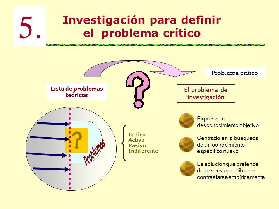 Facultad de Derecho y Ciencias Políticas Carrera de Ciencias Políticas Curso de metodología de la investigación Lic.
