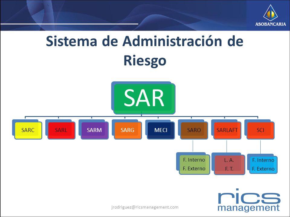 Sistema de Administración de Riesgo SAR SARCSARLSARMSARGMECISAROSARLAFTSCI F.