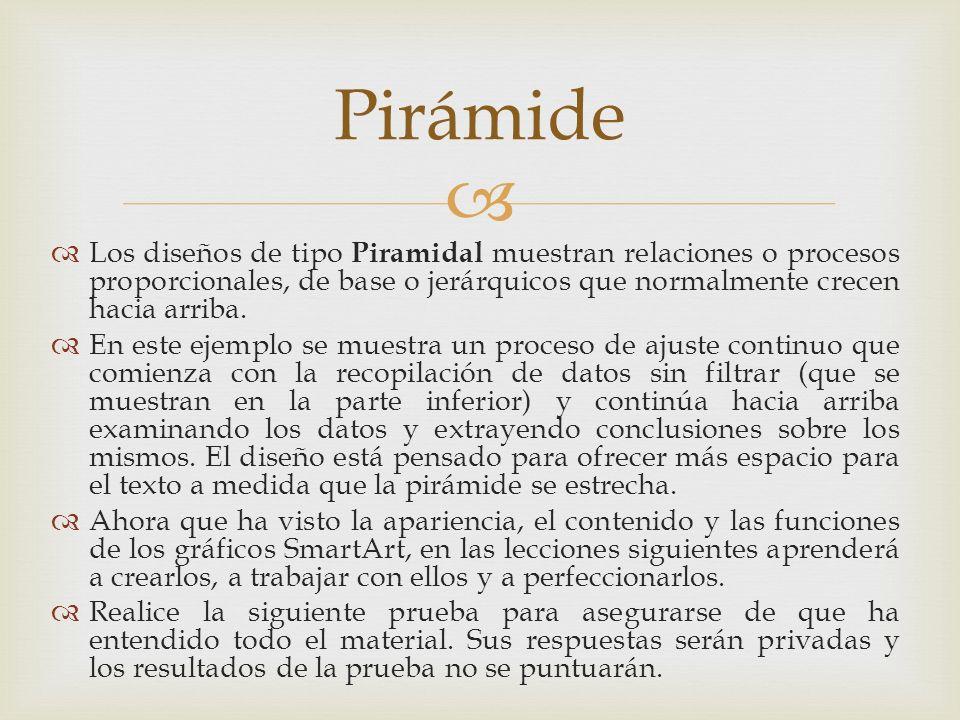 Los diseños de tipo Piramidal muestran relaciones o procesos proporcionales, de base o jerárquicos que normalmente crecen hacia arriba. En este ejempl