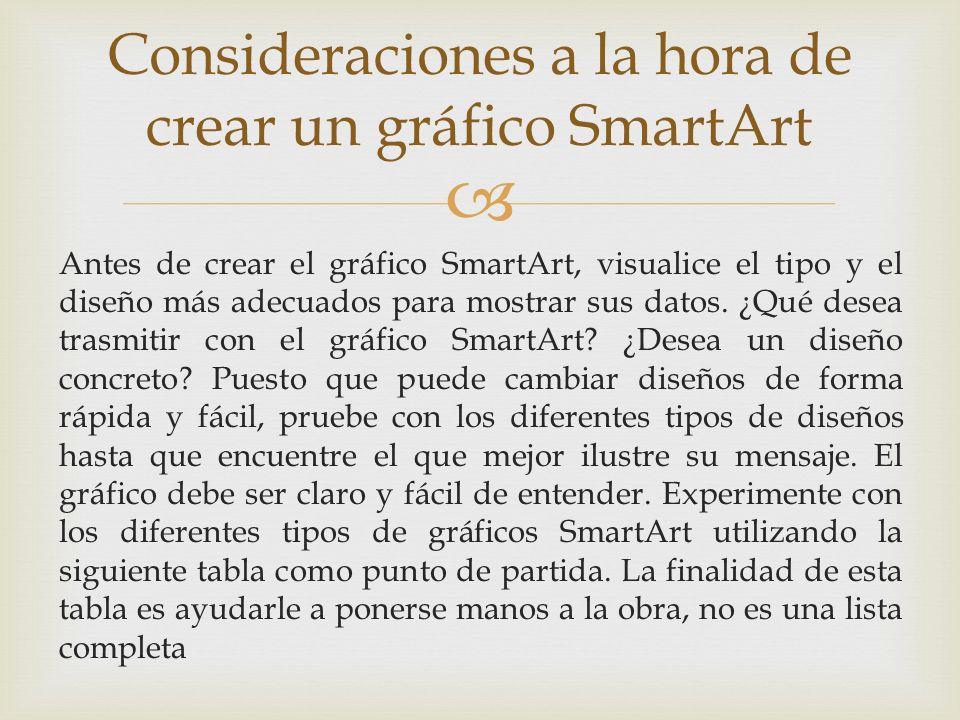 Antes de crear el gráfico SmartArt, visualice el tipo y el diseño más adecuados para mostrar sus datos. ¿Qué desea trasmitir con el gráfico SmartArt?