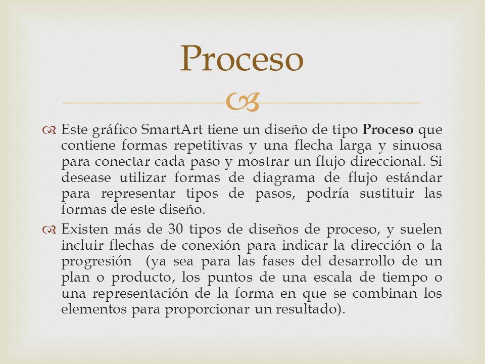 Lavar, enjuagar, repetir: una forma concisa de describir el contenido de un gráfico SmartArt de tipo Ciclo.