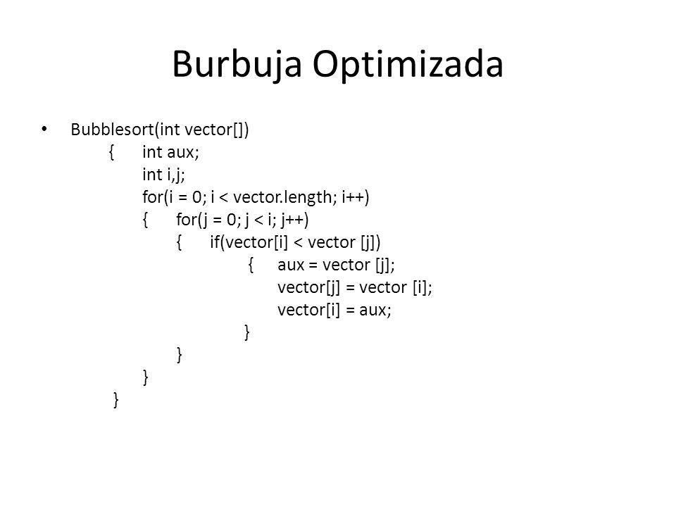 Burbuja Optimizada Bubblesort(int vector[]) {int aux; int i,j; for(i = 0; i < vector.length; i++) {for(j = 0; j < i; j++) {if(vector[i] < vector [j])