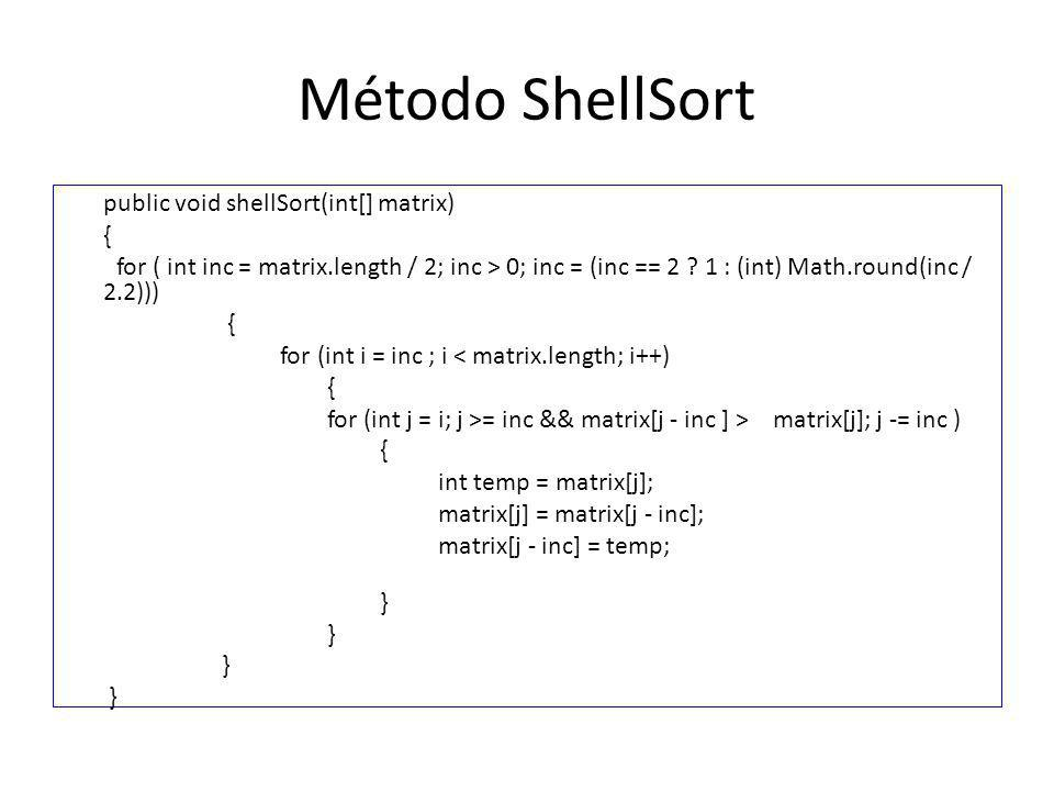 Método ShellSort public void shellSort(int[] matrix) { for ( int inc = matrix.length / 2; inc > 0; inc = (inc == 2 ? 1 : (int) Math.round(inc / 2.2)))