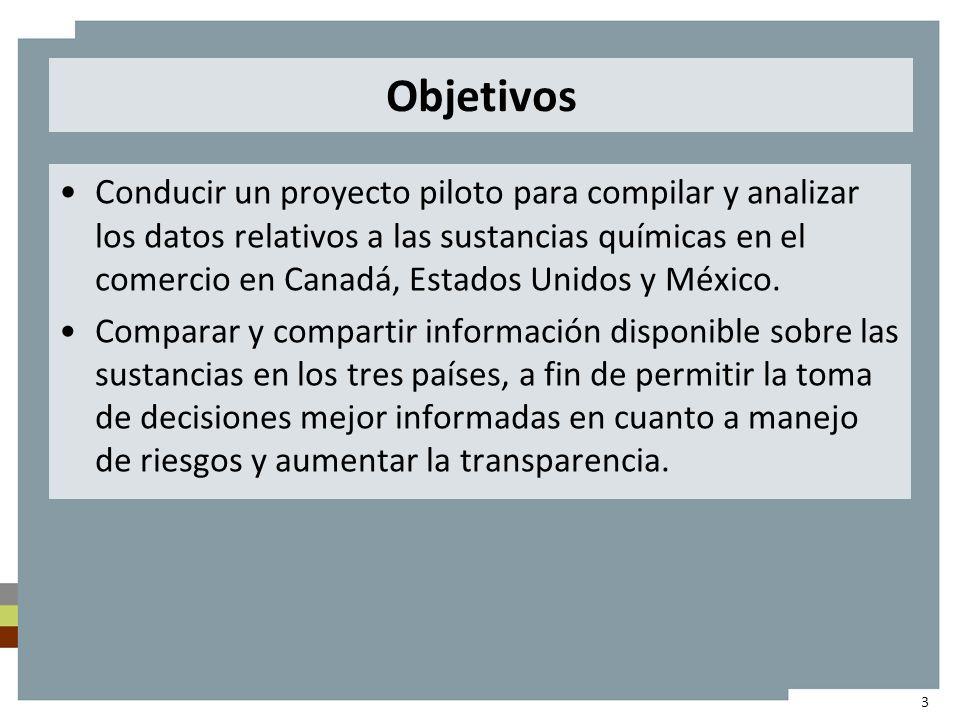 Objetivos C onducir un proyecto piloto para compilar y analizar los datos relativos a las sustancias químicas en el comercio en Canadá, Estados Unidos y México.