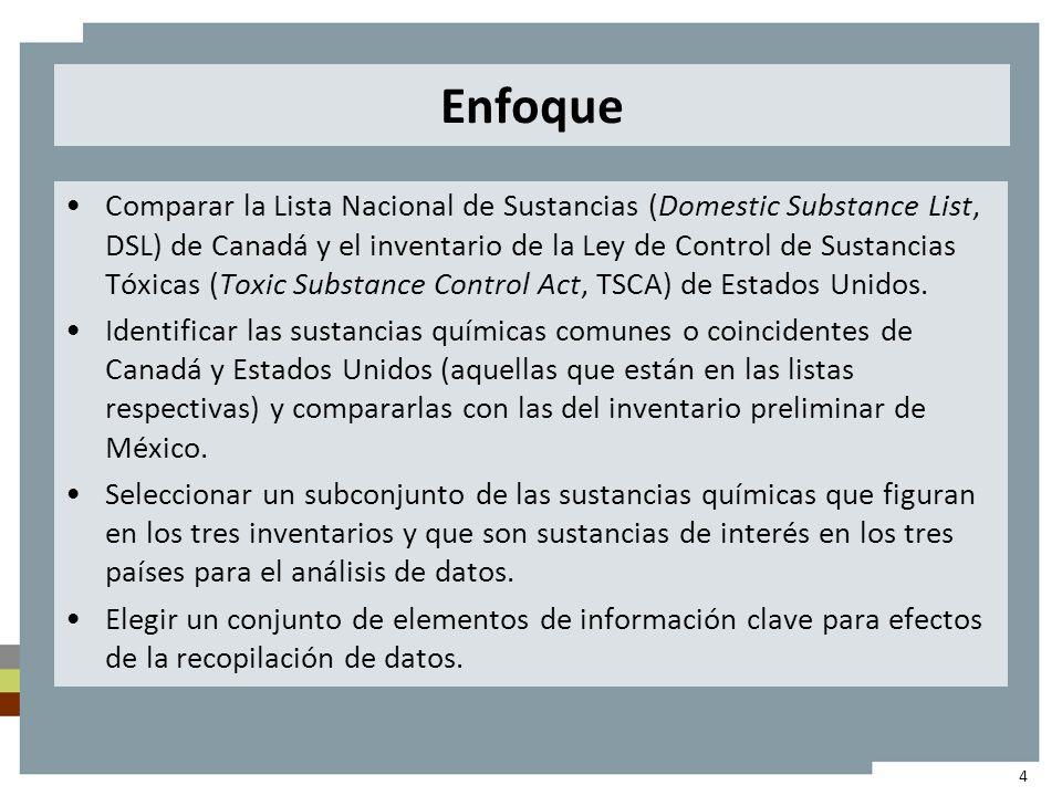 Enfoque Comparar la Lista Nacional de Sustancias (Domestic Substance List, DSL) de Canadá y el inventario de la Ley de Control de Sustancias Tóxicas (Toxic Substance Control Act, TSCA) de Estados Unidos.