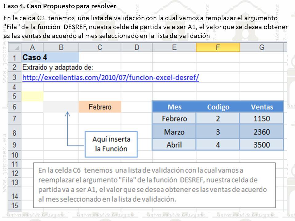 Caso 4. Caso Propuesto para resolver En la celda C2 tenemos una lista de validación con la cual vamos a remplazar el argumento