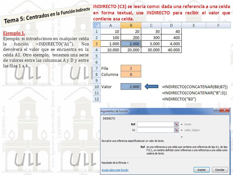 INDIRECTO (C3) se leería como: dada una referencia a una celda en forma textual, use INDIRECTO para recibir el valor que contiene esa celda. Ejemplo 1