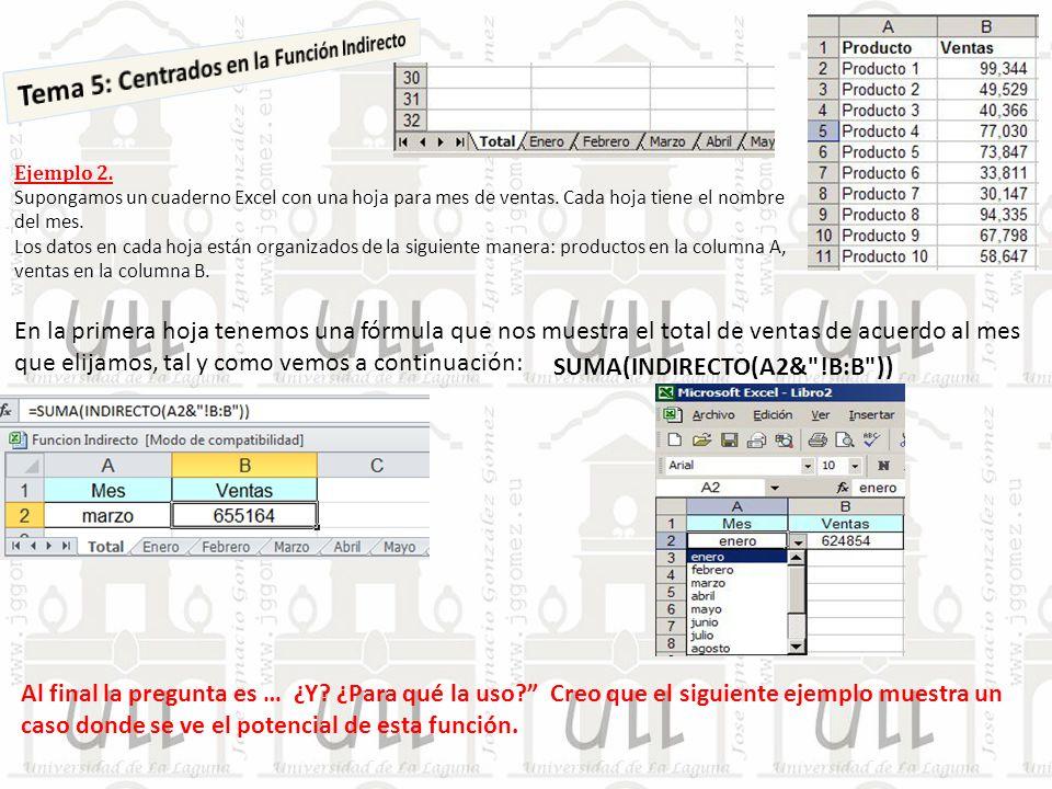 Ejemplo 2. Supongamos un cuaderno Excel con una hoja para mes de ventas. Cada hoja tiene el nombre del mes. Los datos en cada hoja están organizados d