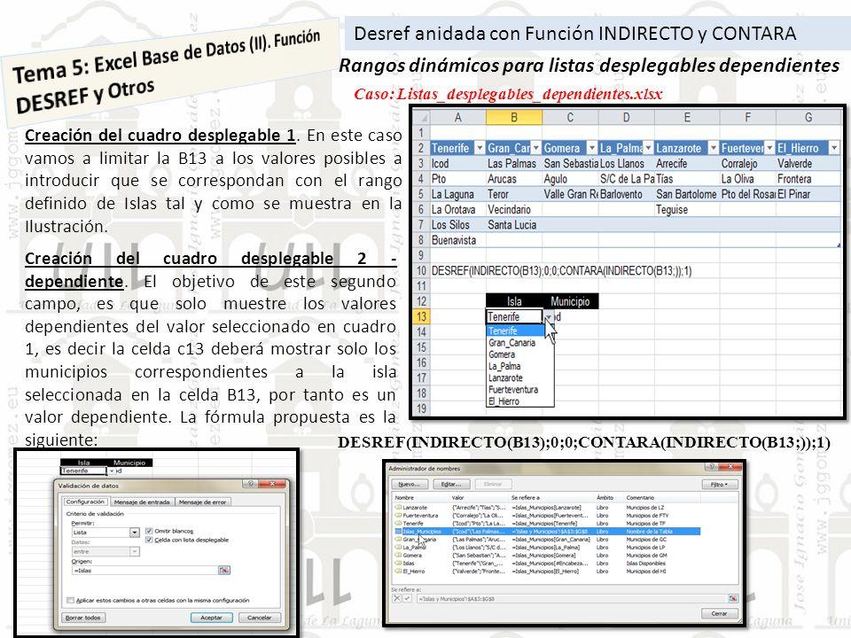 Desref anidada con Función INDIRECTO y CONTARA Rangos dinámicos para listas desplegables dependientes Caso: Listas_desplegables_dependientes.xlsx Crea