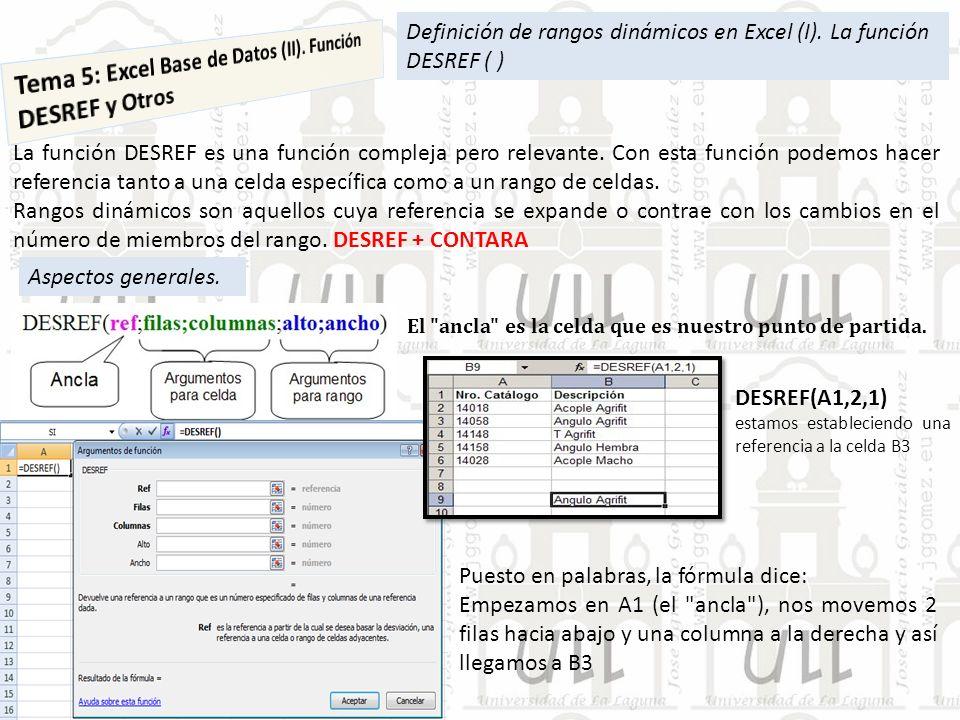 Definición de rangos dinámicos en Excel (I). La función DESREF ( ) La función DESREF es una función compleja pero relevante. Con esta función podemos