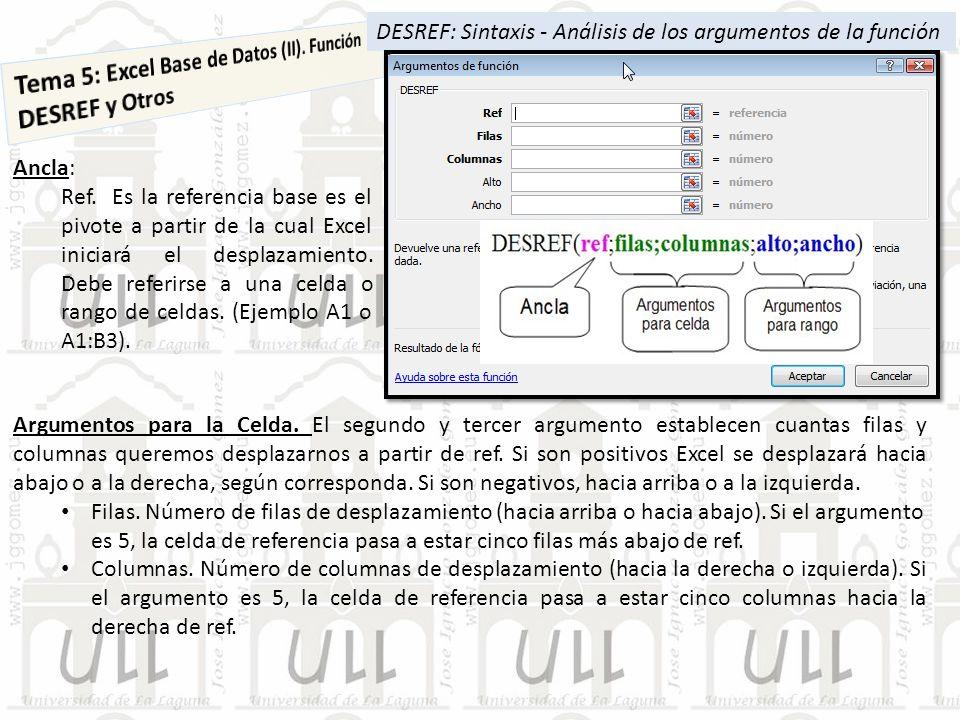 DESREF: Sintaxis - Análisis de los argumentos de la función Ancla: Ref. Es la referencia base es el pivote a partir de la cual Excel iniciará el despl