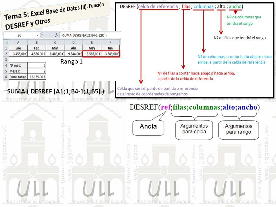 Rango 1 =SUMA ( DESREF (A1;1;B4-1;1;B5) )
