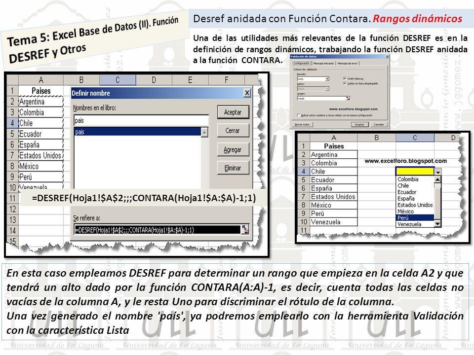 Desref anidada con Función Contara. Rangos dinámicos Una de las utilidades más relevantes de la función DESREF es en la definición de rangos dinámicos