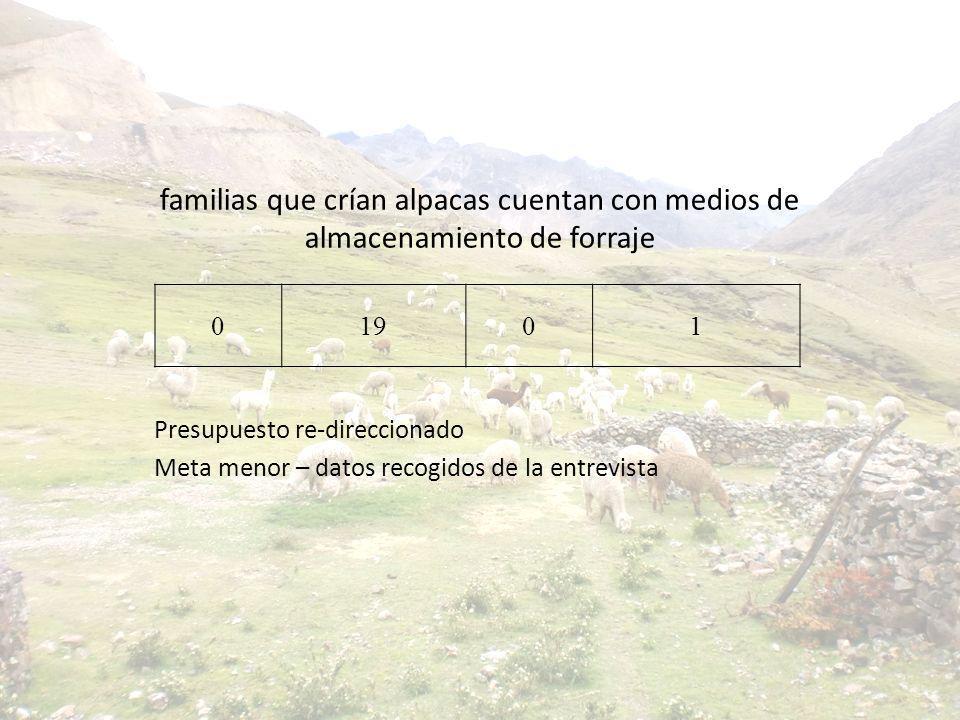 familias que crían alpacas cuentan con medios de almacenamiento de forraje Presupuesto re-direccionado Meta menor – datos recogidos de la entrevista 0