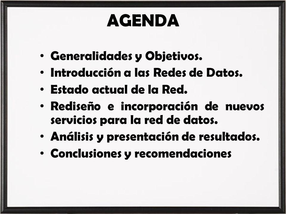 AGENDA Generalidades y Objetivos. Introducción a las Redes de Datos. Estado actual de la Red. Rediseño e incorporación de nuevos servicios para la red