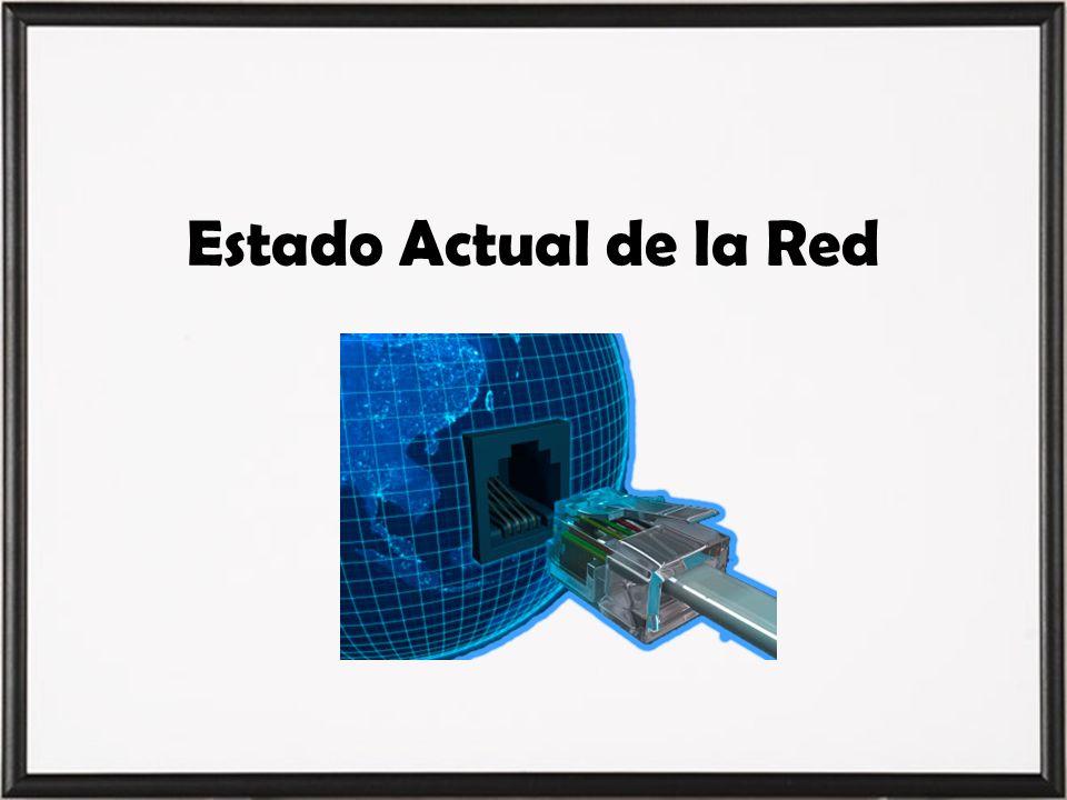 Estado Actual de la Red