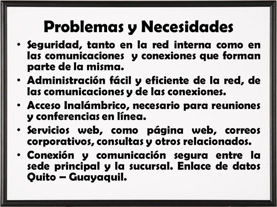 Problemas y Necesidades Seguridad, tanto en la red interna como en las comunicaciones y conexiones que forman parte de la misma. Administración fácil