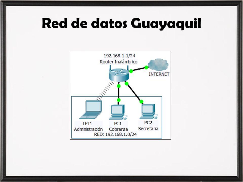 Red de datos Guayaquil