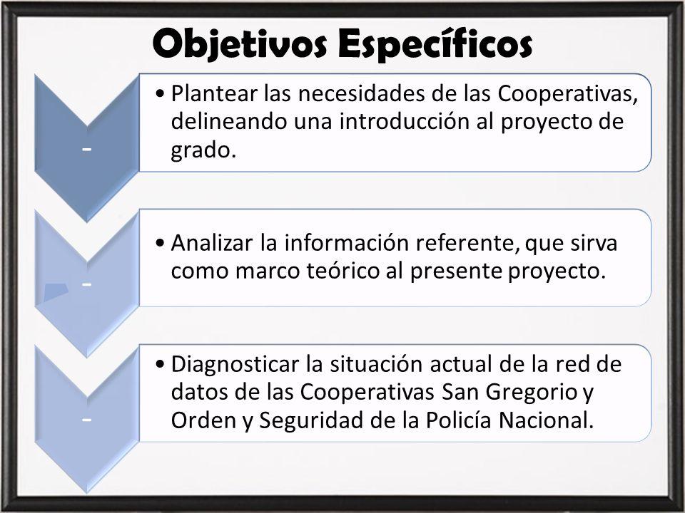 Objetivos Específicos - Plantear las necesidades de las Cooperativas, delineando una introducción al proyecto de grado. - Analizar la información refe