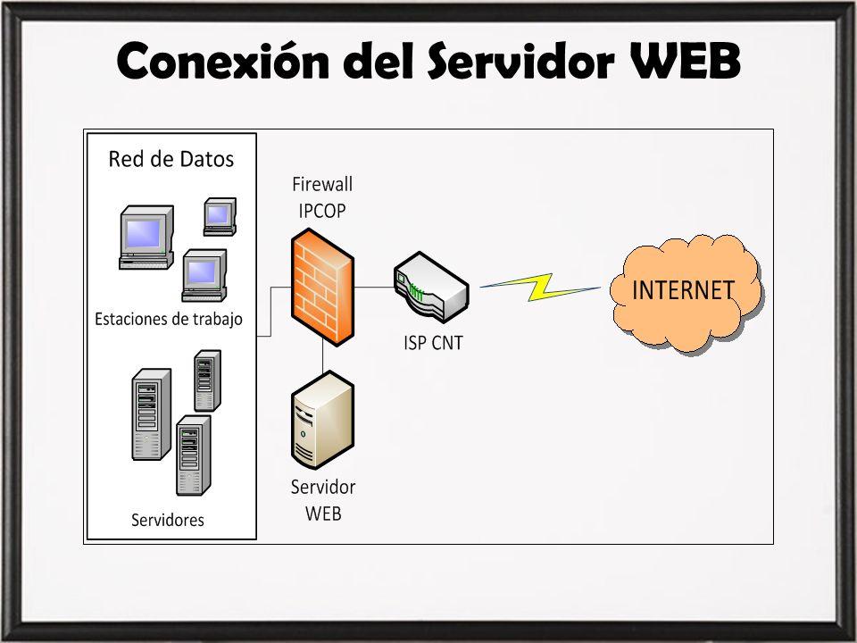 Conexión del Servidor WEB