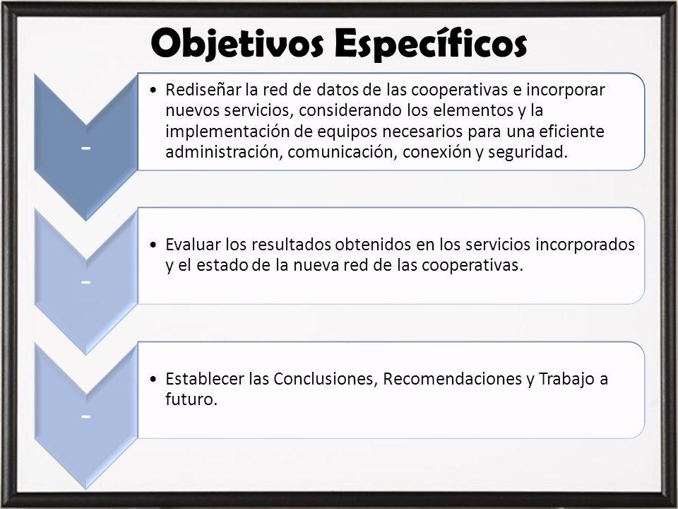 Objetivos Específicos - Rediseñar la red de datos de las cooperativas e incorporar nuevos servicios, considerando los elementos y la implementación de