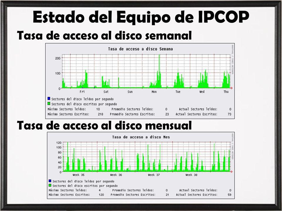 Estado del Equipo de IPCOP Tasa de acceso al disco semanal Tasa de acceso al disco mensual