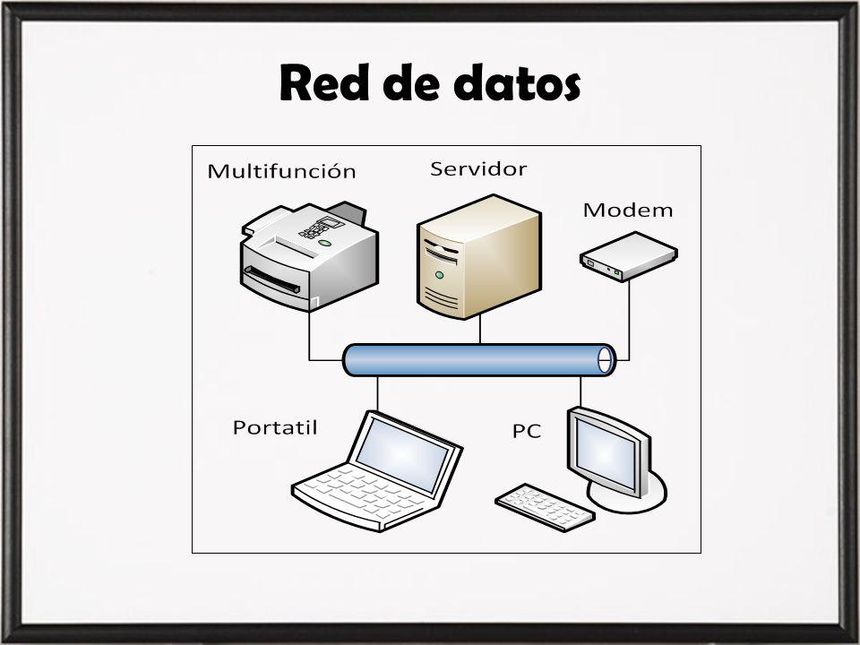 Red de datos reestructurada
