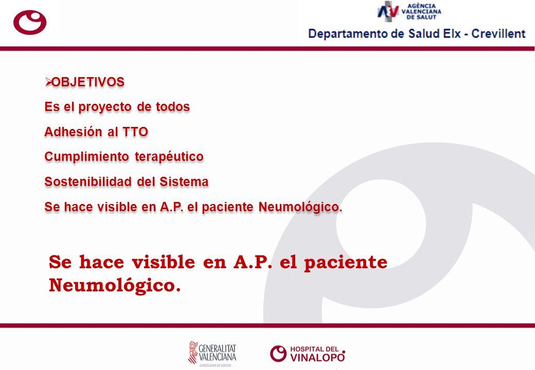 OBJETIVOS Es el proyecto de todos Adhesión al TTO Cumplimiento terapéutico Sostenibilidad del Sistema Se hace visible en A.P.