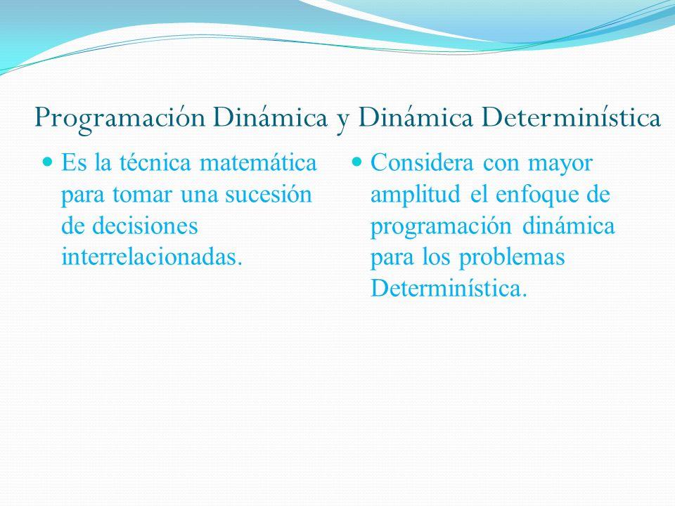 Programación Dinámica y Dinámica Determinística Es la técnica matemática para tomar una sucesión de decisiones interrelacionadas. Considera con mayor