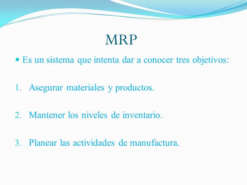 Es un sistema que intenta dar a conocer tres objetivos: 1. Asegurar materiales y productos. 2. Mantener los niveles de inventario. 3. Planear las acti