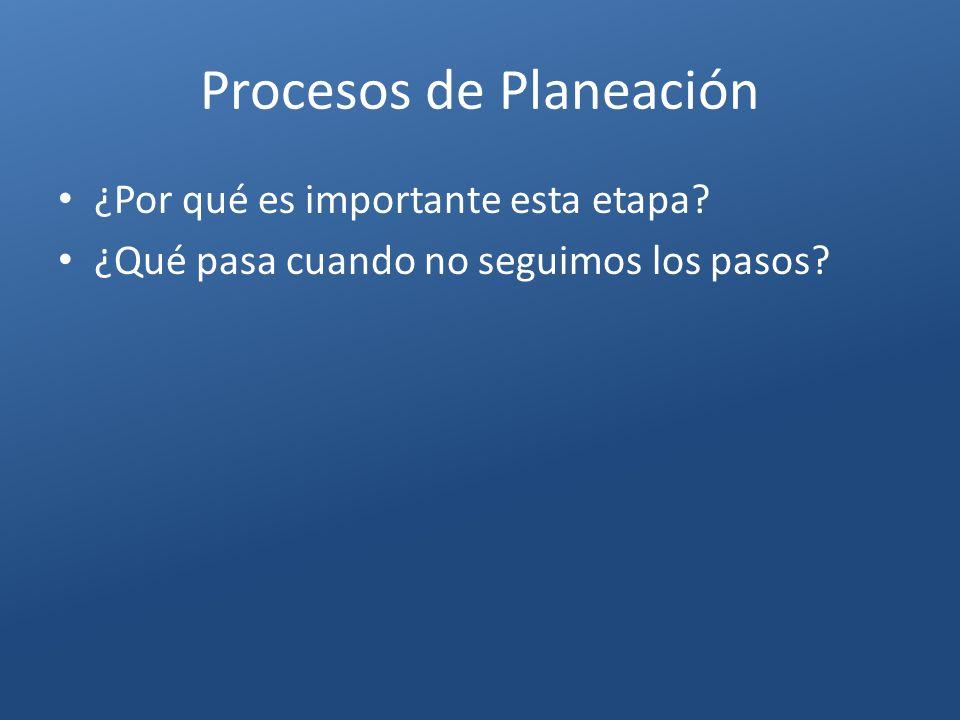 Procesos de Planeación ¿Por qué es importante esta etapa? ¿Qué pasa cuando no seguimos los pasos?